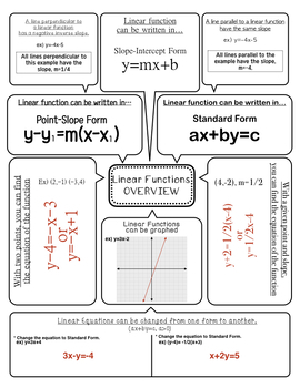 Linear Functions Overview Notes for Preview or Review