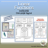 Distance Learning Linear Functions Overview Notes for Prev