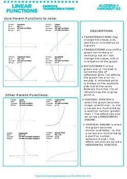 Linear Functions Parent Functions,Transformations Lesson, Worksheets,Answer Keys