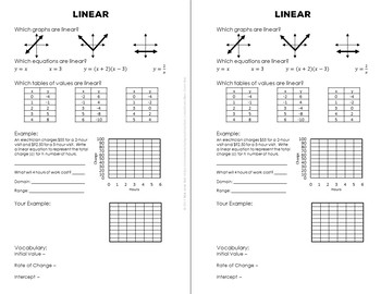 Linear Functions Quick Review Assessment