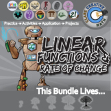 Linear Functions & Rate of Change -- Algebra 1 Curriculum Unit Bundle
