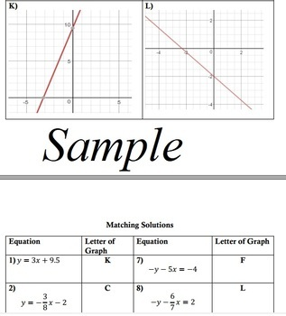 Linear Functions - Ready Made Lesson
