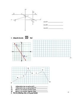 Linear Functions Revision Worksheet