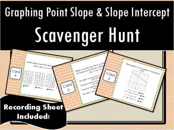 Graphing Point Slope and Slope Intercept - Scavenger Hunt