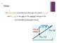 Linear Functions & Slope-Intercept Form PowerPoint