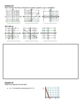 Linear Functions & Slope-Intercept Form Notes