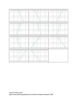 Linear Functions Sort