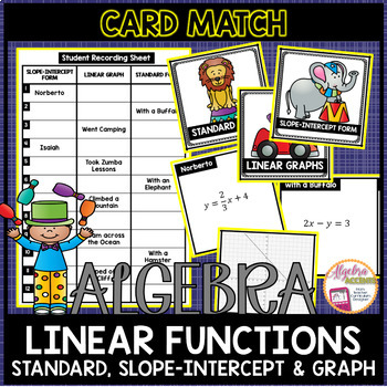 Writing and Graphing Linear Functions: Standard Form, Slope-Intercept Form