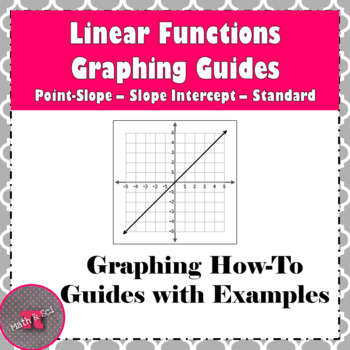 Linear Functions Step by Step Graphing Guides