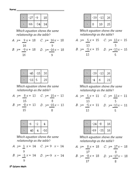 Linear Functions - Tables (Quiz)