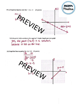 Linear Functions Test