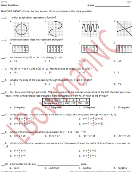 Linear Functions Test (Math 1)