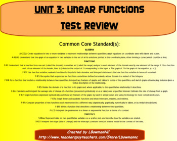 Linear Functions Test Review (Math 1)
