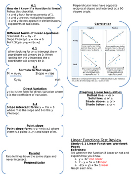 Linear Functions Test Review with Quick Facts Sheet and Key