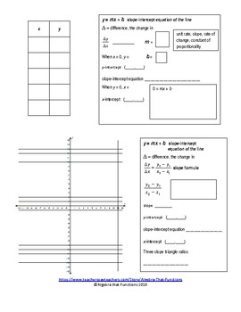 Writing Linear Equations for Linear Models