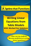 Writing Linear Equations from Table Models with Worked Out Solutions