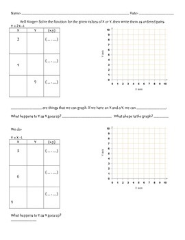 Linear Functions and Graphing Notes