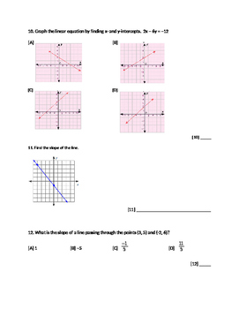 Linear Functions and Graphing Test A