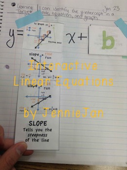 Linear Functions y=mx+b Interactive Notes