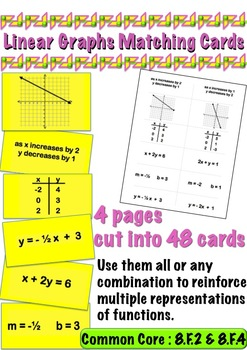 Linear Graph Card Sort - 8.F.2 and 8.F.4