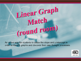 Linear Graph Match (round room)