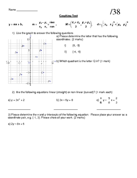 Linear Graphing Review/Test