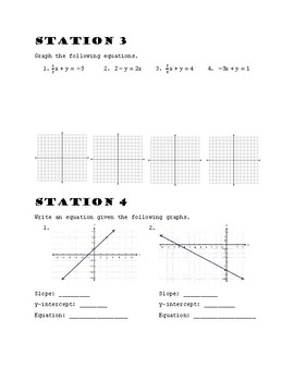 Linear Graphing and Writing Equations Review Stations