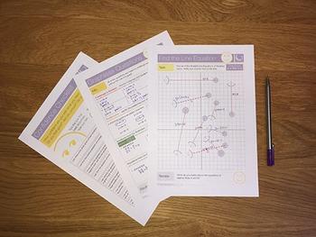Straight Line Graphs & Equations Printables & Worksheets US