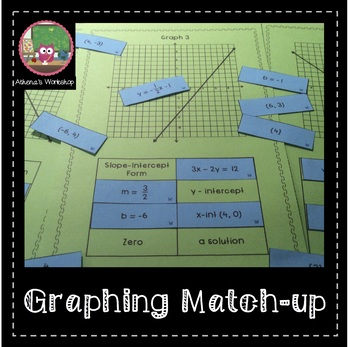 Linear Graphs Matching Activity