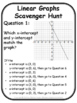 Linear Graphs Scavenger Hunt Activity