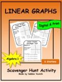 Linear Graphs Scavenger Hunt Activity | Digital - Distance