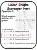 Linear Graphs Scavenger Hunt Activity