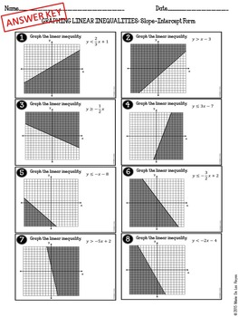 Original on algebra 1 graphing worksheets