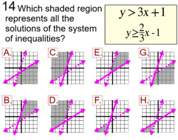 Linear Inequalities: 3 Assignments on PDF