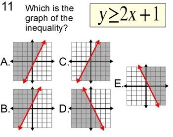 Linear Inequalities: 3 Assignments on SMART Notebook and Response