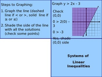 Linear Inequalities Foldable
