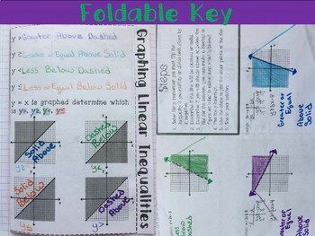 Graphing Linear Inequalities Foldable, INB, Practice Sheet, & Exit Ticket