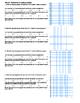 Linear Inequalities Investigation