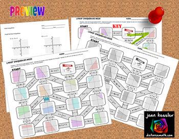 Linear Inequalities Maze for Algebra plus Homework