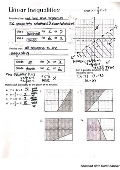 Linear Inequalities Notes