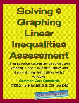 Linear Inequalities - Solving & Graphing Assessment