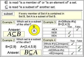 Linear Inequalities, Truth & Sets - Reference + 5 Assignments for SMART