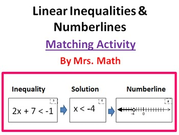 Linear Inequalities and Numberlines Matching Activity