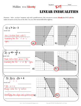 Error Analysis: Linear INEQUALITIES /Identifying the rules