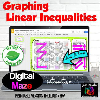 Linear Inequality Graphs with GOOGLE Slides