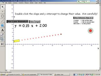 Linear Lazer Bazooka.gsp - Understanding y = mx + b dynamically, by CalfordMath