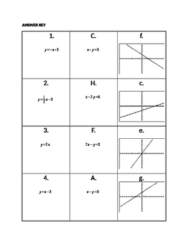 Linear Matchup