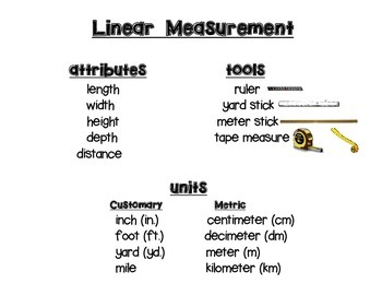 Linear Measurement Anchor Chart