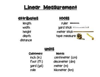 Linear Measurement Anchor Chart