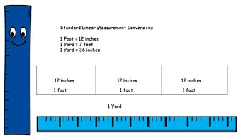 Linear Measurement Conversion Mini-Unit